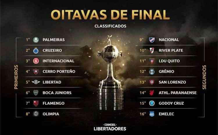 Cruzeiro x River Plate é o grande destaque das oitavas de final da Copa Libertadores